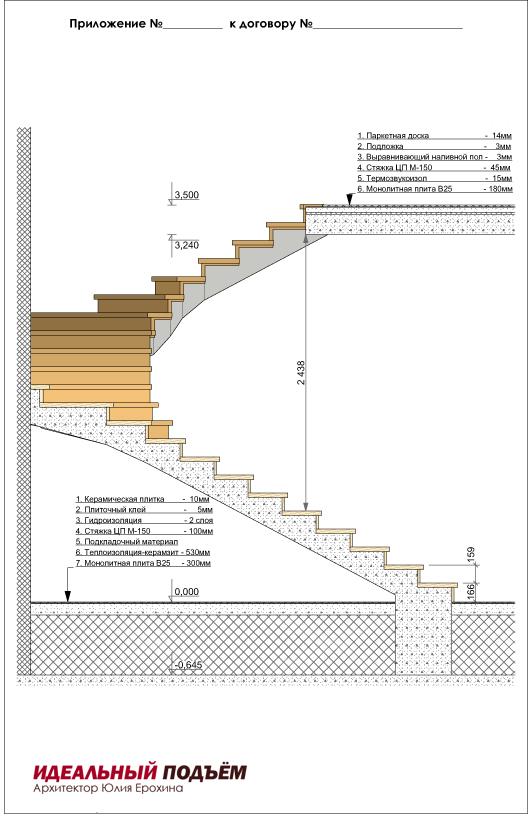 Проект бетонной лестницы с забежными ступенями на 180 градусов